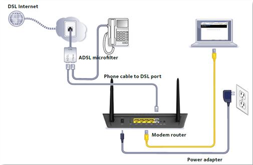 Wiring Diagram For Netgear Wireless Router : Netgear ac wifi modem router dual band